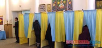 Волинь: назвали явку виборців у районах
