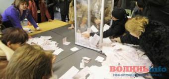 Як змінився склад виборчих комісій у другому турі виборів у Луцьку