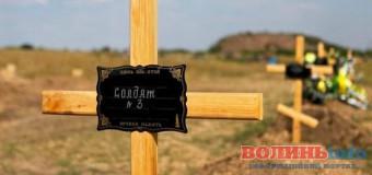 Скільки людей загинуло на Донбасі? Нові підрахунки