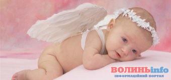 25 лютого: Хто сьогодні святкує День ангела