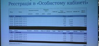 """""""Луцькводоканал"""" запровадив послугу формування рахунків в електронному вигляді"""