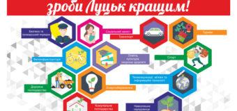 У Луцьку розпочали прийом заяв на Бюджет участі