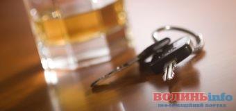 За п'яне водіння – штраф від 17 тисяч гривень