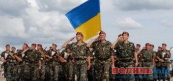 Привітання у День Збройних Сил України