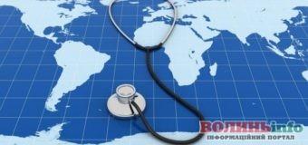 Які документи потрібні для лікування за кордоном за державний кошт?