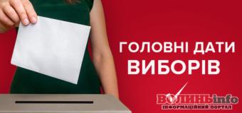 Календар  виборчої кампанії: що потрібно знати виборцю