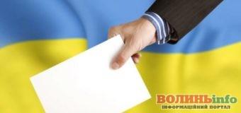 Як проголосувати не за місцем прописки(+ІНСТРУКЦІЯ)