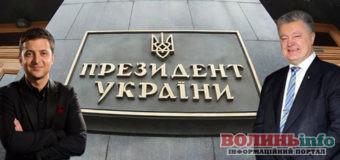 ЦВК оголосила остаточні результати виборів Президента