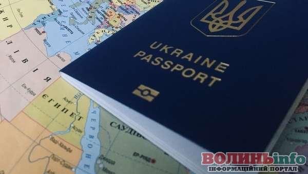 виготовлення закордоного паспорта