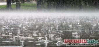 Прогноз погоди у Луцьку на вихідні