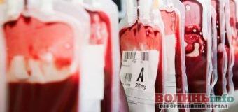 """""""Щаслива """" група крові, або кому можна не боятися раку"""