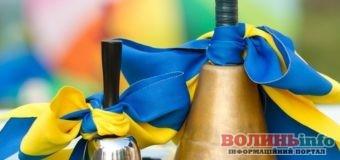 Українським школам доручили готуватися до навчального року