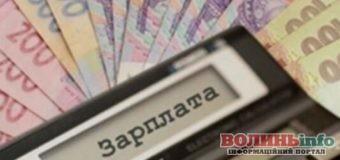 Українські жінки отримують на 21% нижчу зарплату, ніж чоловіки