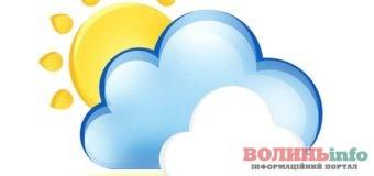 Прогноз погоди на сьогодні, 27 грудня, в Україні