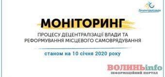 Волинь – серед лідерів децентралізації в Україні