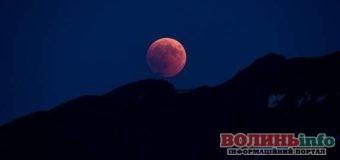 10 січня відбудеться перше в2020 році місячне затемнення