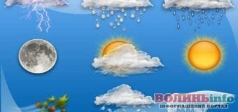 Якою буде погода в Україні 31 січня