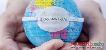 Як не піддаватися паніці через пандемію коронавірусу у світі? Поради від психолога
