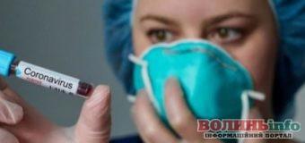 Коронавірус в Україні та світі: інформація станом на 3 липня
