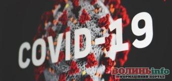 Через тиждень після Великодня можливий новий спалах COVID-19