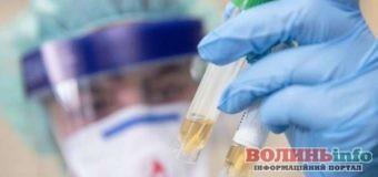 У Луцьку збільшилася кількість випадків захворюваності на COVID-19