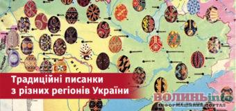 Різноманітність орнаментів великодніх писанок, характерних для різних областей України