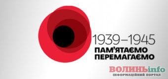 До Дня пам'яті та примирення (8 травня) та Дня перемоги над нацизмом у Другій світовій війні (9 травня) – це варто знати і пам'ятати