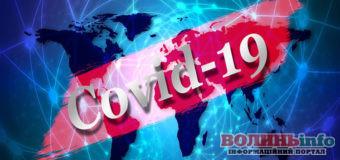 Коронавірус в Україні та світі: інформація станом на 4 липня