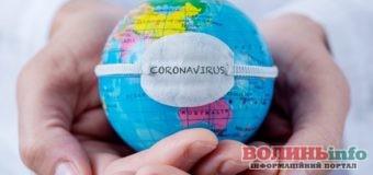 Коронавірус в Україні та світі: інформація станом на 19 червня
