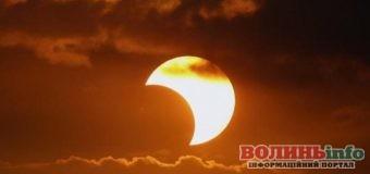 Сонячне затемнення 21 червня 2020: вплив і небезпеки