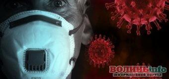 Коронавірус в Україні та світі: інформація станом на 7 липня