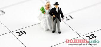Дата весілля і сімейне щастя: чи впиває дата одруження на сімейне щастя