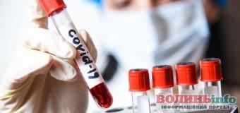 Коронавірус в Україні та світі: інформація станом на 9 липня