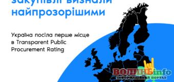 Україна посіла перше місце в Рейтингу прозорості публічних закупівель