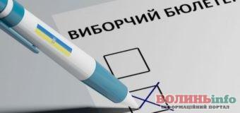 Як проголосувати на місцевих виборах, якщо у Вас немає зареєстрованого місця проживання?