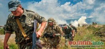 Президент запровадив День територіальної оборони України
