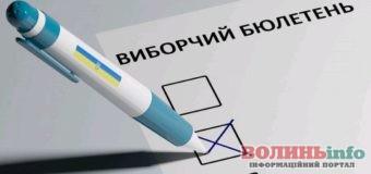 Місцеві вибори 2020: як правильно проголосувати на місцевих виборах