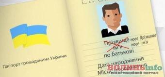 Змінювати по батькові в україні можна від 14 років