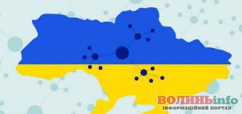Децентралізація – найуспішніша реформа в Україні