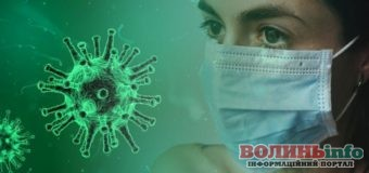 COVID-19 залишається назавжди і повільно руйнує організм: українські лікарі зробили зізнання