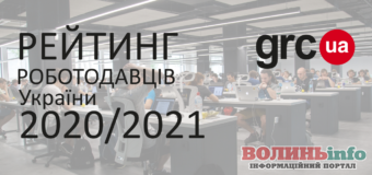 Стартує дослідження «Рейтинг роботодавців України-2020»