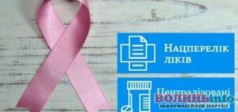 МОЗ запустив електронний сервіс для онкохворих