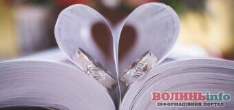 13 річниця шлюбу – мереживне весілля: що подарувати та як привітати?