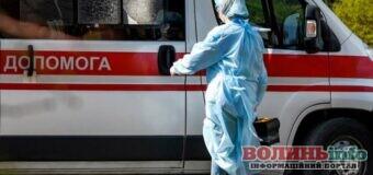 У Києві жінці з кровотечею відмовили у госпіталізації, бо злякалися COVID-19