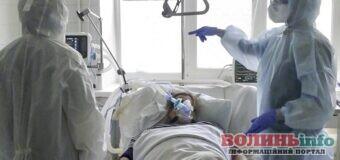 Лікування від коронавірусу безкоштовне в Україні: що входить в пакет послуг