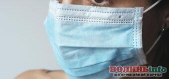 Вчені назвали найбільш ефективні маски проти коронавірусу