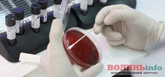 Лікарі виявили нове ускладнення, спровоковане коронавірусом