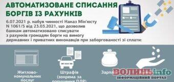 У Координаційному центрі з надання правової допомоги розповіли що варто чекати від автоматичного списання боргів з  банківських карток