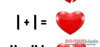 Обираємо партнера: як по групі крові знайти свою половинку в коханні і шлюбі