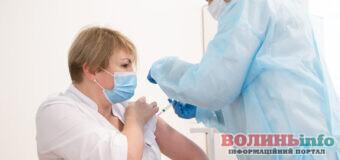 МОЗ запропонував перелік професій для яких щеплення від коронавірусу має бути обов'язковим